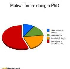 How do I find a Harvard dissertation? - Ask an Archivist